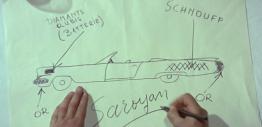 Le plan de la Cadillac